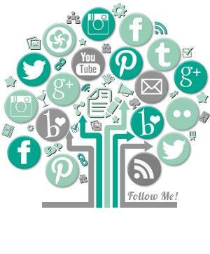 Benefits Of Social Management 2