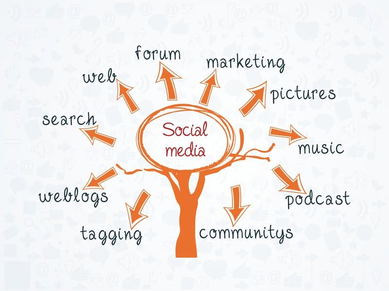 How To Attract Clients Through Online Content? 1