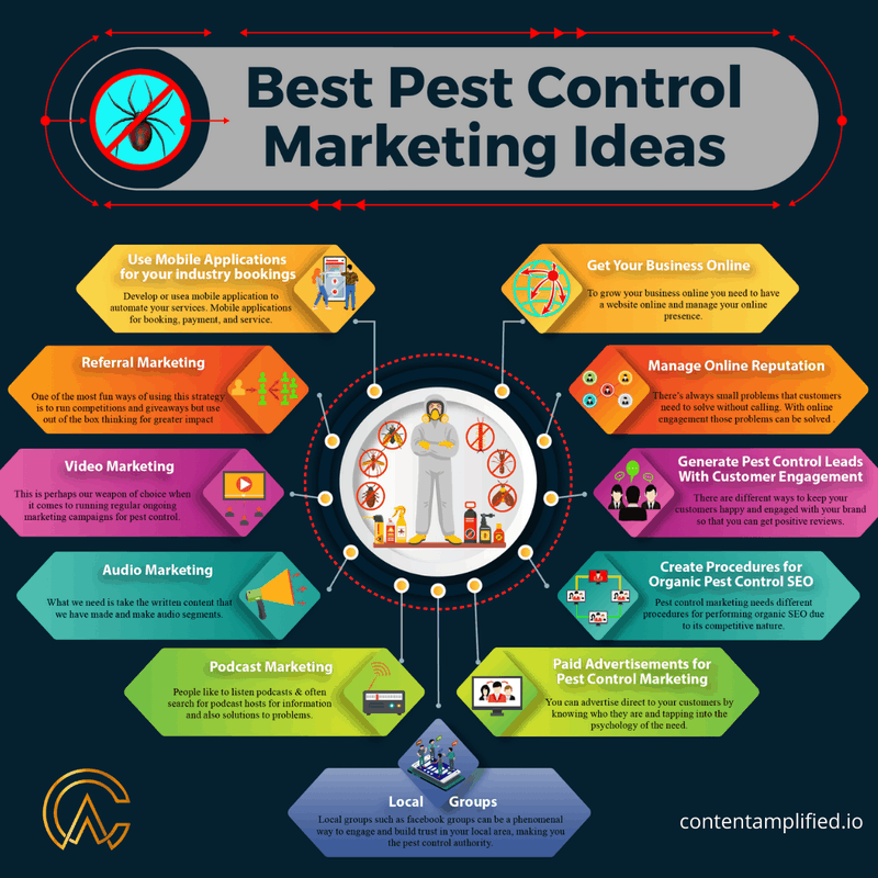pest control marketing to get new pest control customers