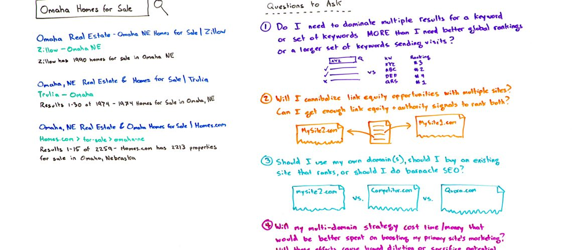 Ranking Multiple Domains to Own More SERP Real Estate – Whiteboard Friday